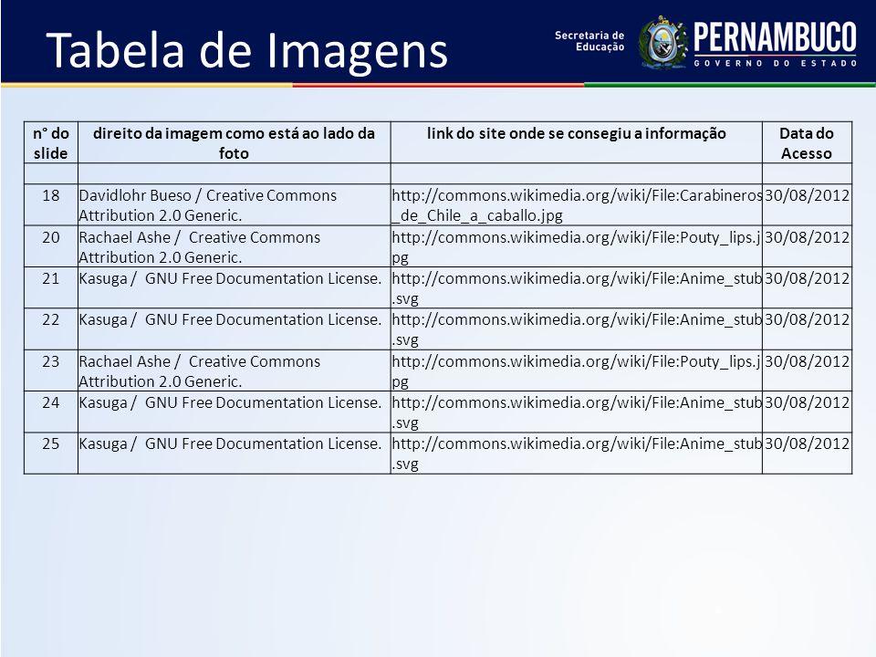 Tabela de Imagens n° do slide direito da imagem como está ao lado da foto link do site onde se consegiu a informaçãoData do Acesso 18Davidlohr Bueso / Creative Commons Attribution 2.0 Generic.