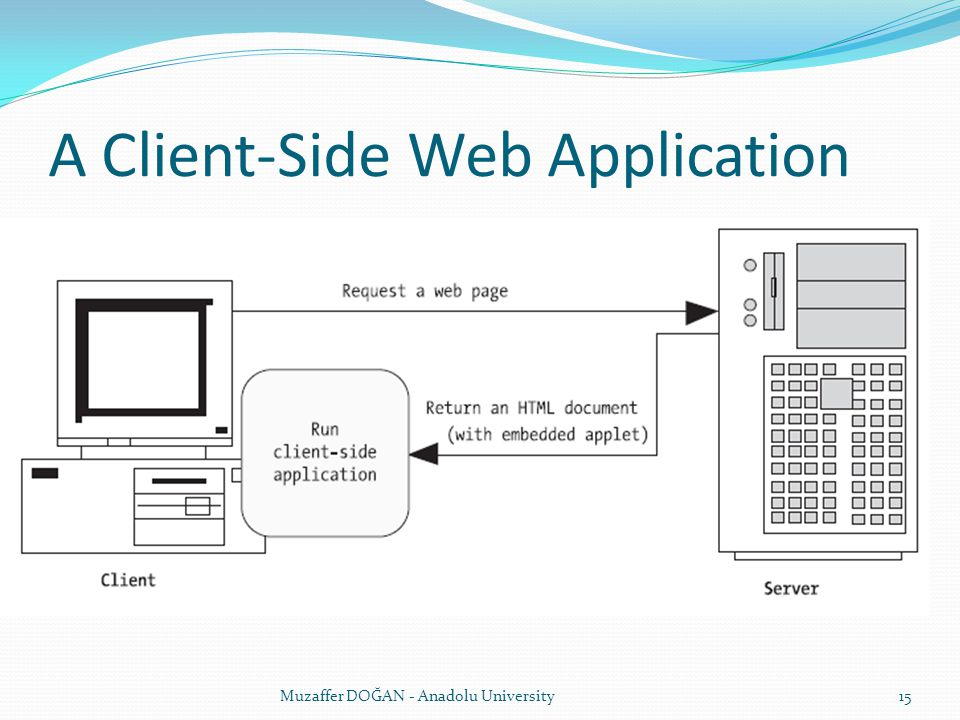 A Client-Side Web Application Muzaffer DOĞAN - Anadolu University15