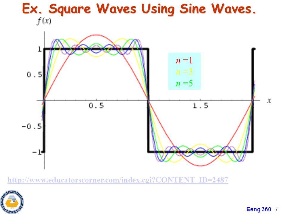 Eeng 360 18 Single Pulse Continous Spectrum Periodic Pulse Train Line Spectrum Line Spectra for Periodic Waveforms
