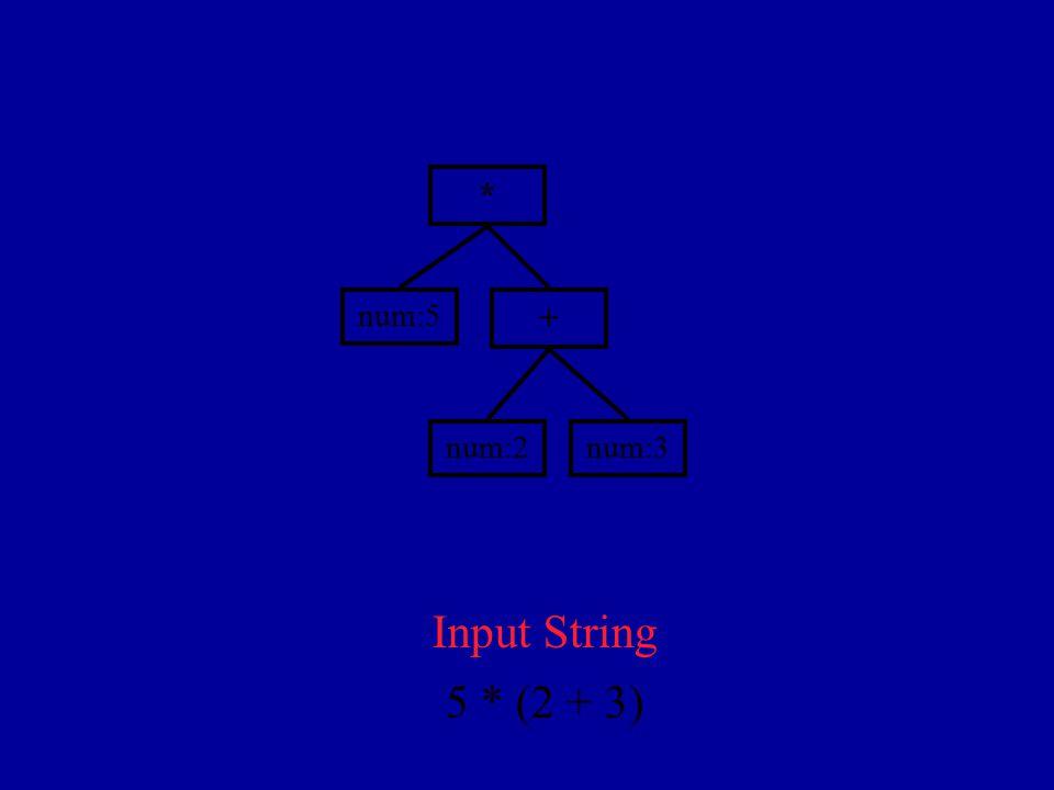 * num:5 num:2 + num:3 Input String 5 * (2 + 3)