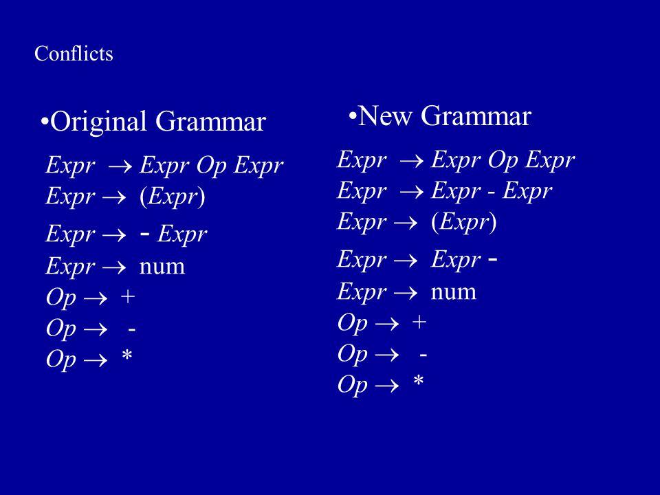 Conflicts Expr  Expr Op Expr Expr  (Expr) Expr  - Expr Expr  num Op  + Op  - Op  * Original Grammar Expr  Expr Op Expr Expr  Expr - Expr Expr  (Expr) Expr  Expr - Expr  num Op  + Op  - Op  * New Grammar