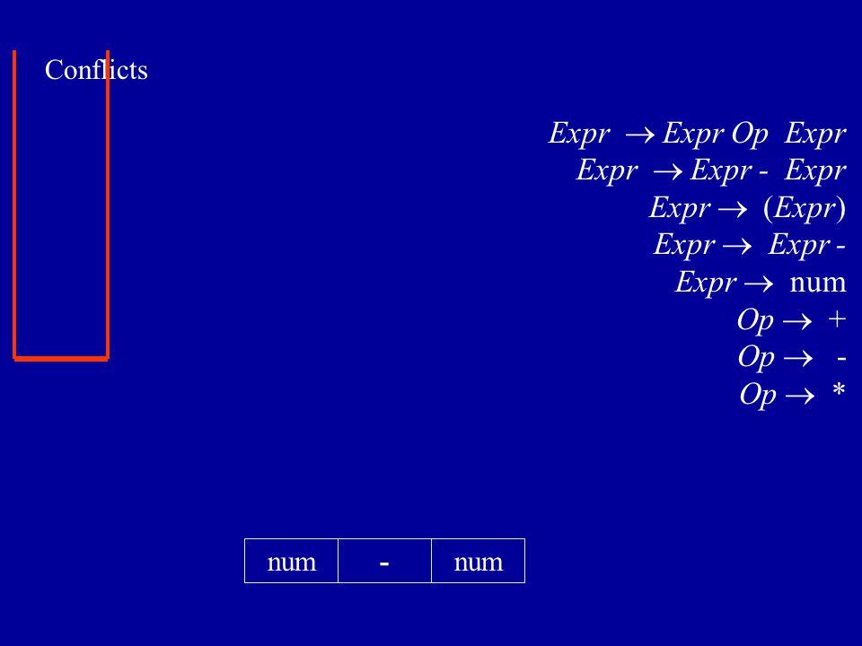 Conflicts -num Expr  Expr Op Expr Expr  Expr - Expr Expr  (Expr) Expr  Expr - Expr  num Op  + Op  - Op  *