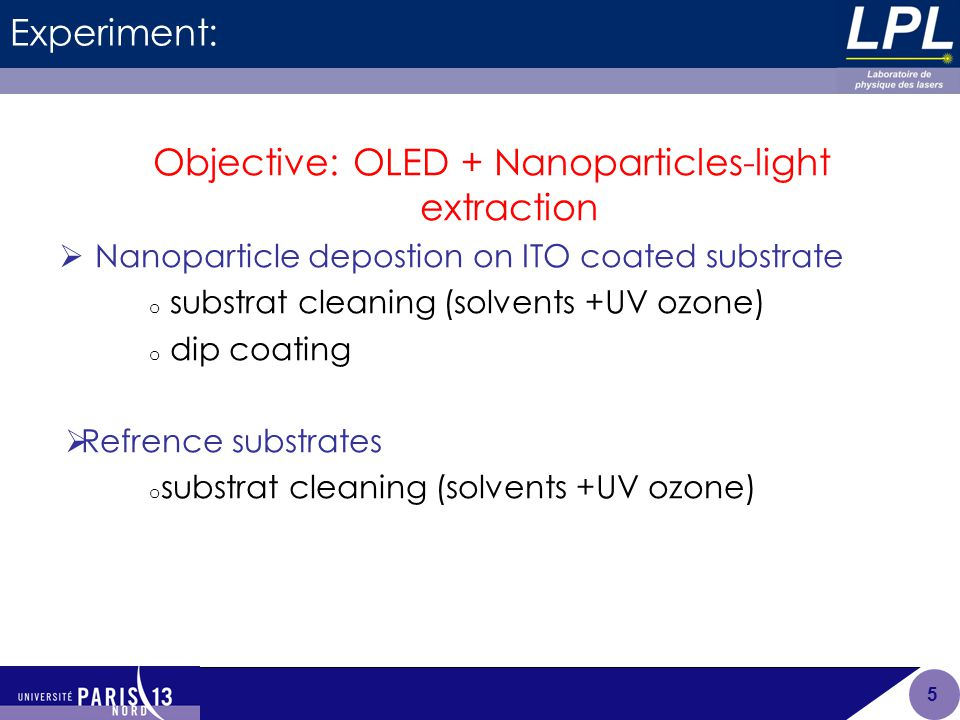 Experiment: Objective: OLED + Nanoparticles-light extraction  Nanoparticle depostion on ITO coated substrate o substrat cleaning (solvents +UV ozone) o dip coating  Refrence substrates o substrat cleaning (solvents +UV ozone) 5