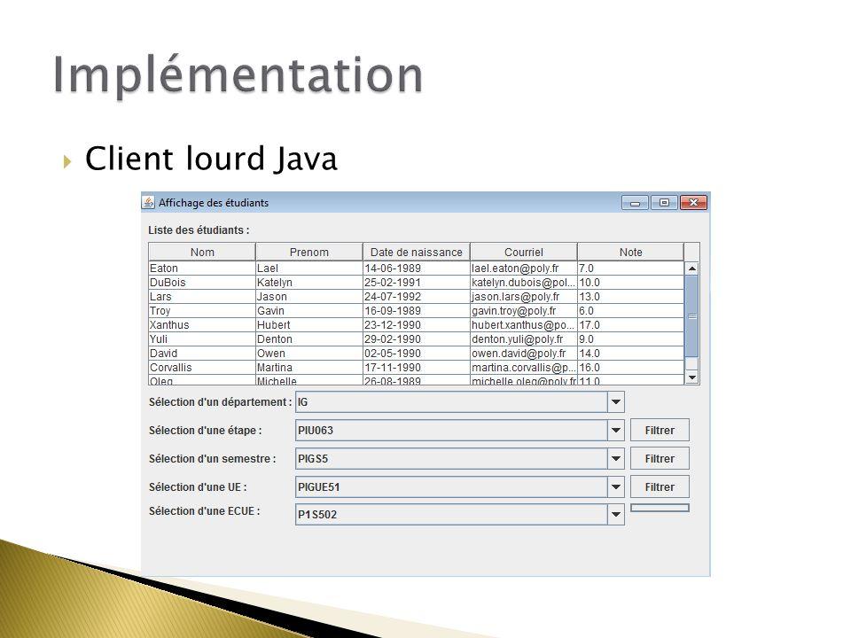  Client lourd Java