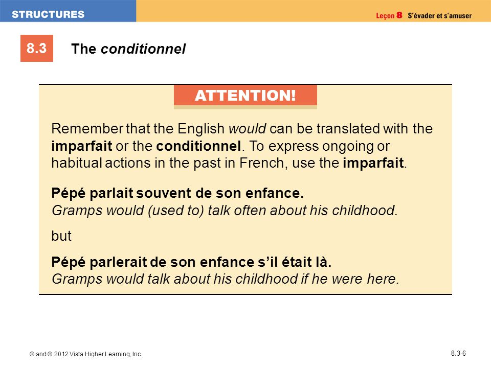 8.3 © and ® 2012 Vista Higher Learning, Inc. 8.3-6 ATTENTION! Remember that the English would can be translated with the imparfait or the conditionnel
