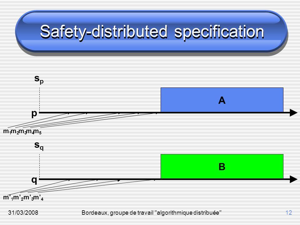 31/03/2008Bordeaux, groupe de travail algorithmique distribuée 12 A Safety-distributed specification p spsp m1m1 m2m2 m3m3 m4m4 m5m5 B q sqsq m' 1 m' 2 m' 3 m' 4