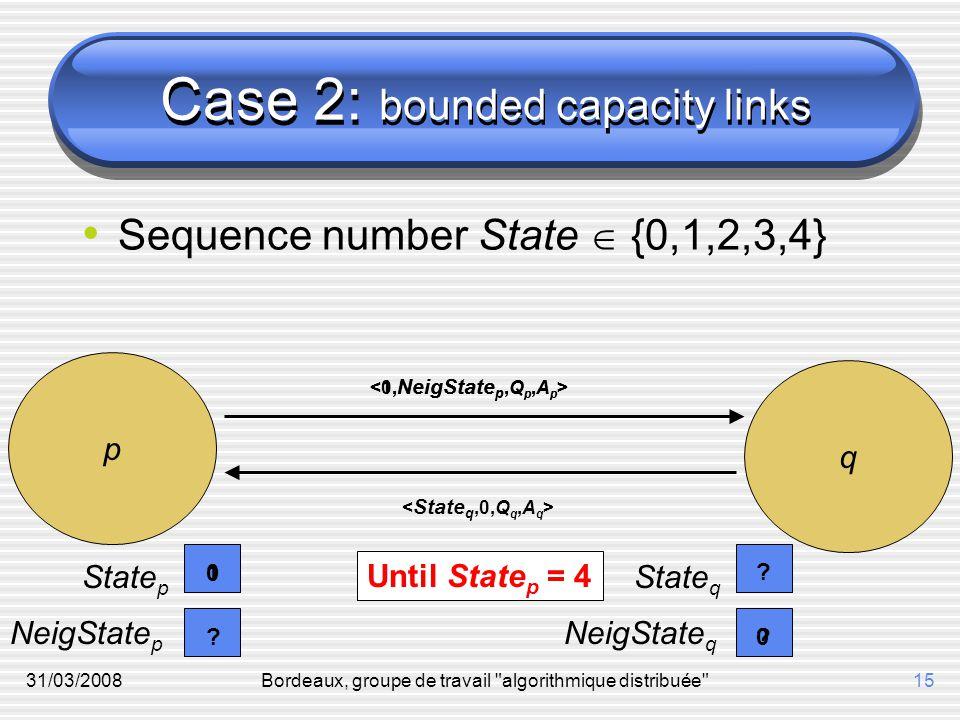 31/03/2008Bordeaux, groupe de travail algorithmique distribuée 15 Case 2: bounded capacity links Sequence number State  {0,1,2,3,4} p q State p State q 0 NeigState p NeigState q .