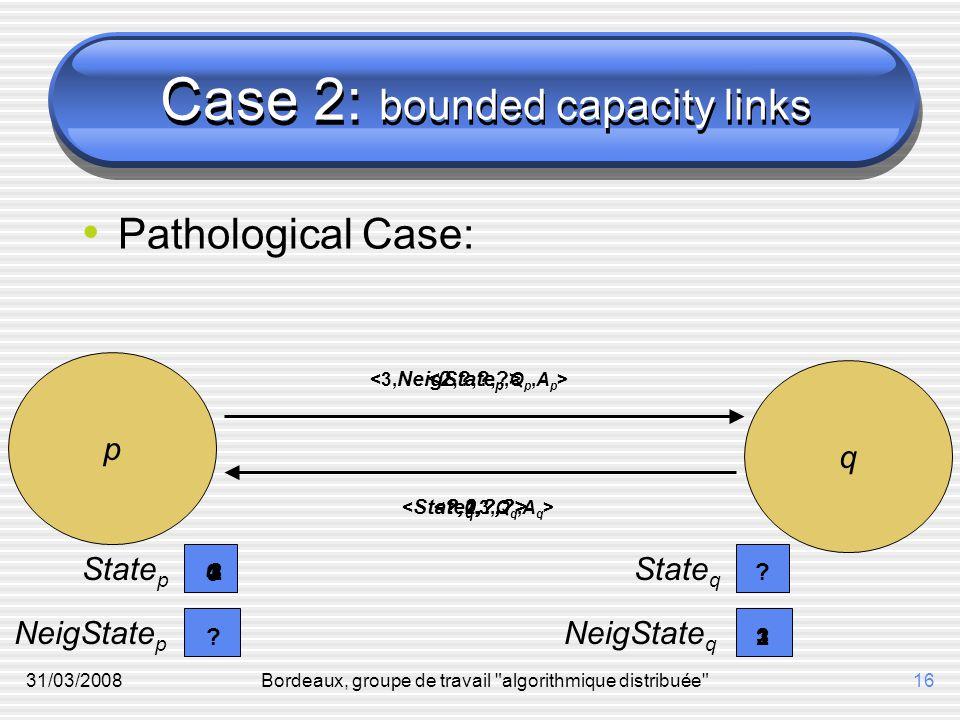 31/03/2008Bordeaux, groupe de travail algorithmique distribuée 16 Case 2: bounded capacity links Pathological Case: p q State p State q 0 NeigState p NeigState q .