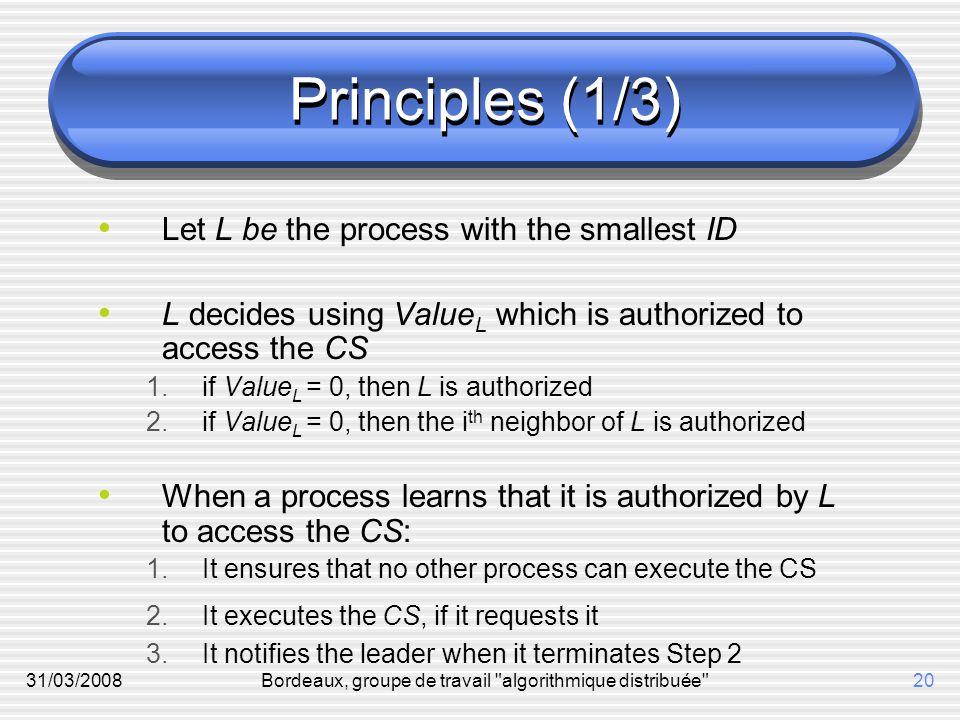 31/03/2008Bordeaux, groupe de travail algorithmique distribuée 20 Principles (1/3) Let L be the process with the smallest ID L decides using Value L which is authorized to access the CS 1.if Value L = 0, then L is authorized 2.if Value L = 0, then the i th neighbor of L is authorized When a process learns that it is authorized by L to access the CS: 1.It ensures that no other process can execute the CS 2.It executes the CS, if it requests it 3.It notifies the leader when it terminates Step 2