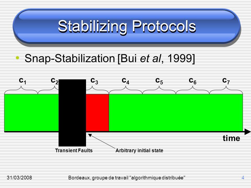 31/03/2008Bordeaux, groupe de travail algorithmique distribuée 4 Stabilizing Protocols Snap-Stabilization [Bui et al, 1999] time Transient Faults c1c1 c3c3 c2c2 c5c5 c4c4 c6c6 c7c7 Arbitrary initial state