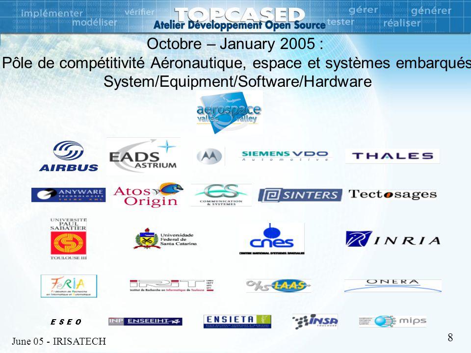 June 05 - IRISATECH 8 Octobre – January 2005 : Pôle de compétitivité Aéronautique, espace et systèmes embarqués System/Equipment/Software/Hardware