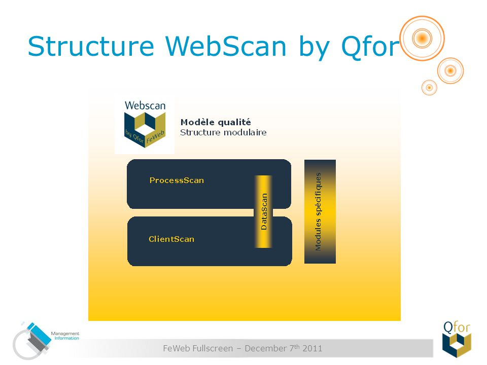 Structure WebScan by Qfor FeWeb Fullscreen – December 7 th 2011