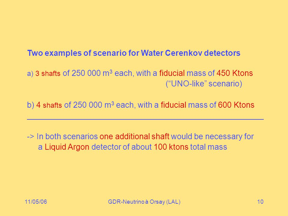 11/05/06GDR-Neutrino à Orsay (LAL)10 Two examples of scenario for Water Cerenkov detectors a) 3 shafts of 250 000 m 3 each, with a fiducial mass of 45