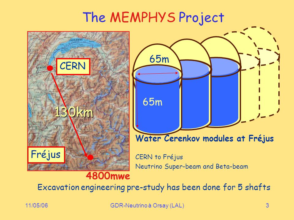 11/05/06GDR-Neutrino à Orsay (LAL)3 The MEMPHYS Project 65m Fréjus CERN 130km 4800mwe Excavation engineering pre-study has been done for 5 shafts Wate