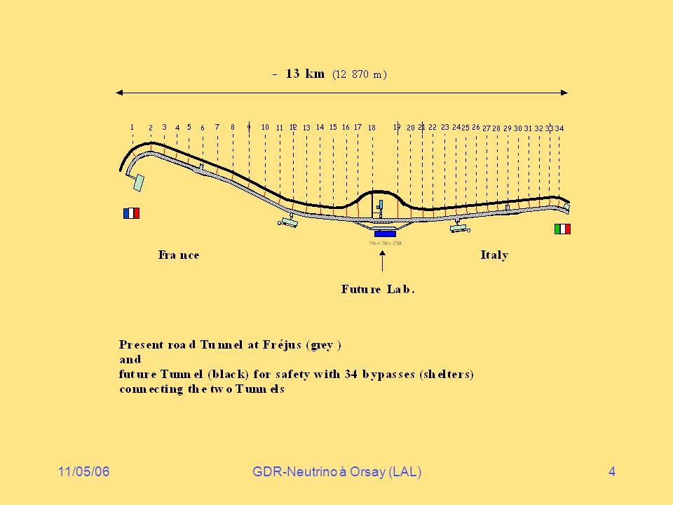 11/05/06GDR-Neutrino à Orsay (LAL)4