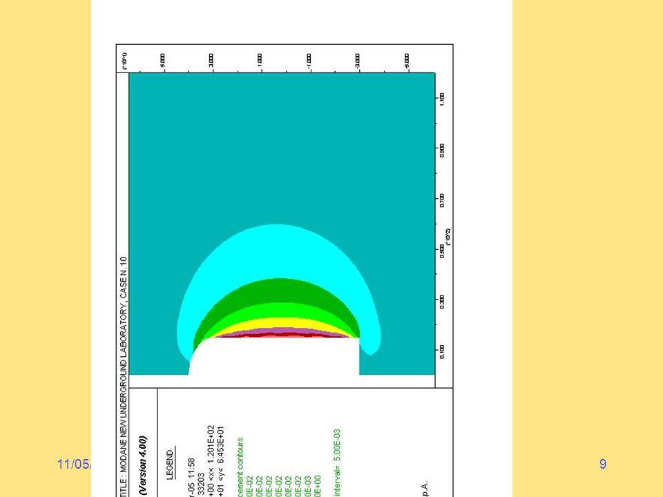 11/05/06GDR-Neutrino à Orsay (LAL)9