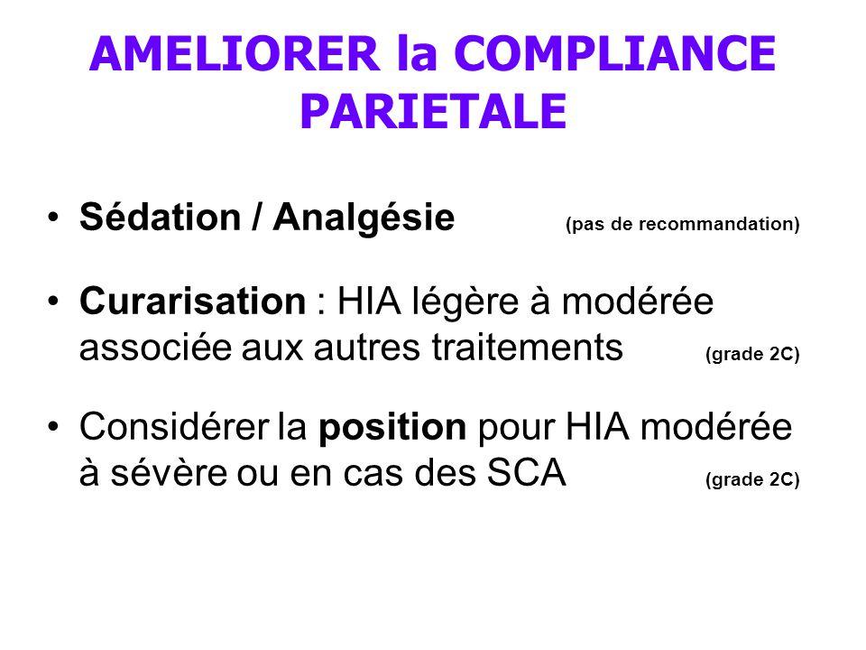 AMELIORER la COMPLIANCE PARIETALE Sédation / Analgésie (pas de recommandation) Curarisation : HIA légère à modérée associée aux autres traitements (grade 2C) Considérer la position pour HIA modérée à sévère ou en cas des SCA (grade 2C)