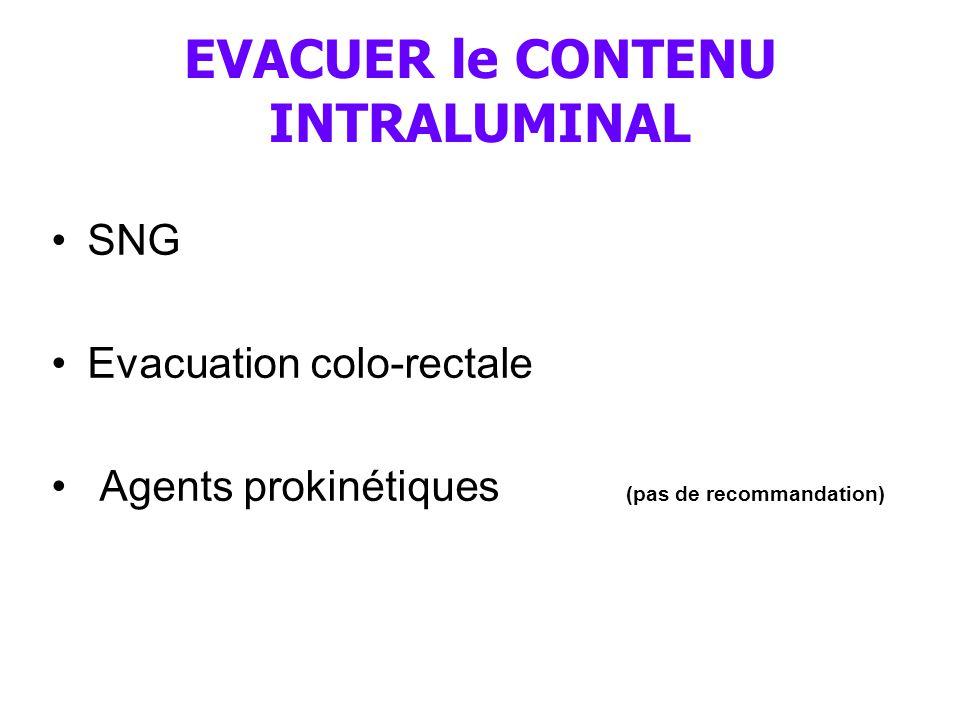 EVACUER le CONTENU INTRALUMINAL SNG Evacuation colo-rectale Agents prokinétiques (pas de recommandation)