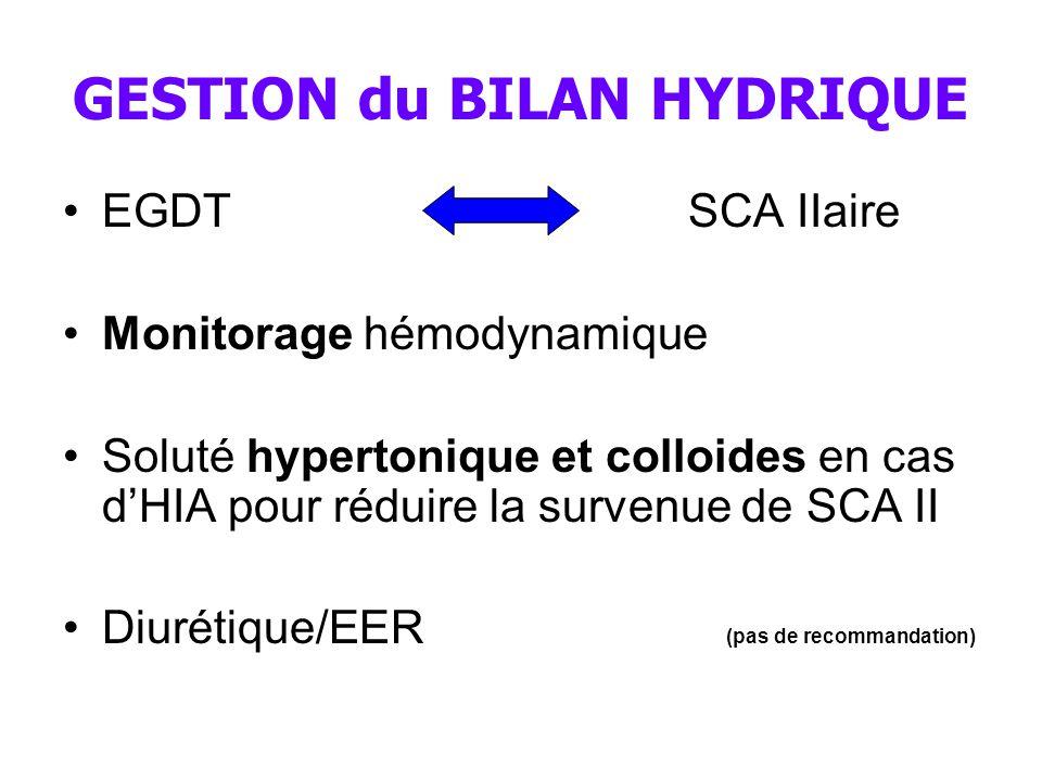 GESTION du BILAN HYDRIQUE EGDTSCA IIaire Monitorage hémodynamique Soluté hypertonique et colloides en cas d'HIA pour réduire la survenue de SCA II Diurétique/EER (pas de recommandation)