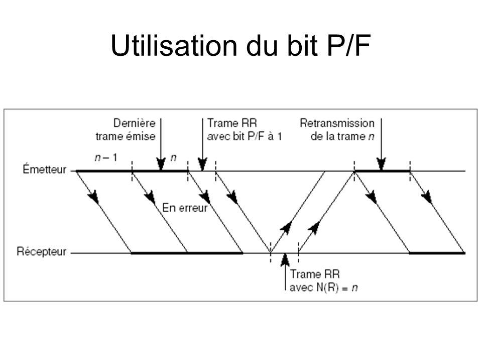 Utilisation du bit P/F