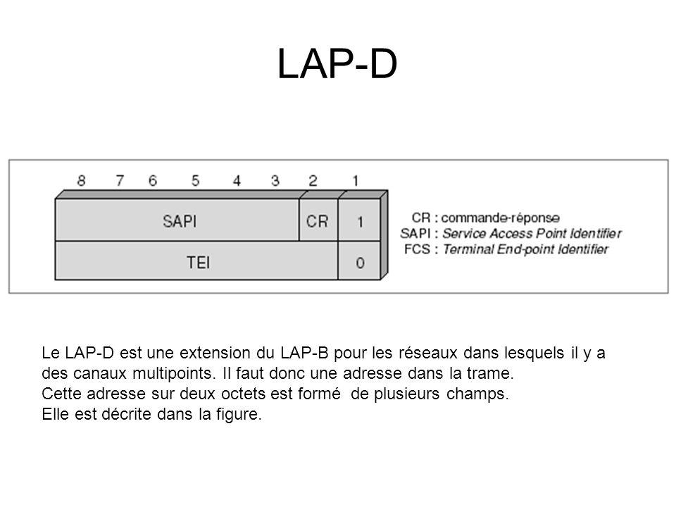 LAP-D Le LAP-D est une extension du LAP-B pour les réseaux dans lesquels il y a des canaux multipoints. Il faut donc une adresse dans la trame. Cette
