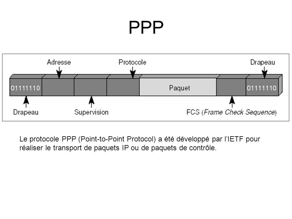 PPP Le protocole PPP (Point-to-Point Protocol) a été développé par l'IETF pour réaliser le transport de paquets IP ou de paquets de contrôle.