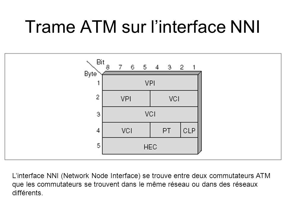 Trame ATM sur l'interface NNI L'interface NNI (Network Node Interface) se trouve entre deux commutateurs ATM que les commutateurs se trouvent dans le même réseau ou dans des réseaux différents.