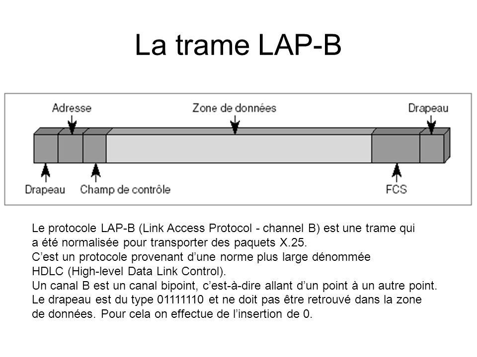 La trame LAP-B Le protocole LAP-B (Link Access Protocol - channel B) est une trame qui a été normalisée pour transporter des paquets X.25. C'est un pr