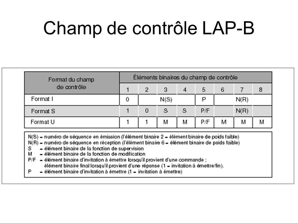 Champ de contrôle LAP-B