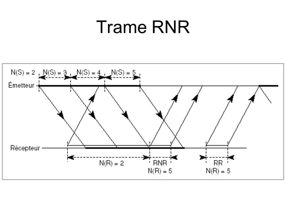 Trame RNR