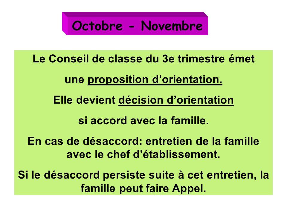 Octobre - Novembre Le Conseil de classe du 3e trimestre émet une proposition d'orientation.