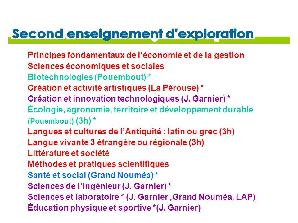 Principes fondamentaux de l'économie et de la gestion Sciences économiques et sociales Biotechnologies (Pouembout) * Création et activité artistiques (La Pérouse) * Création et innovation technologiques (J.