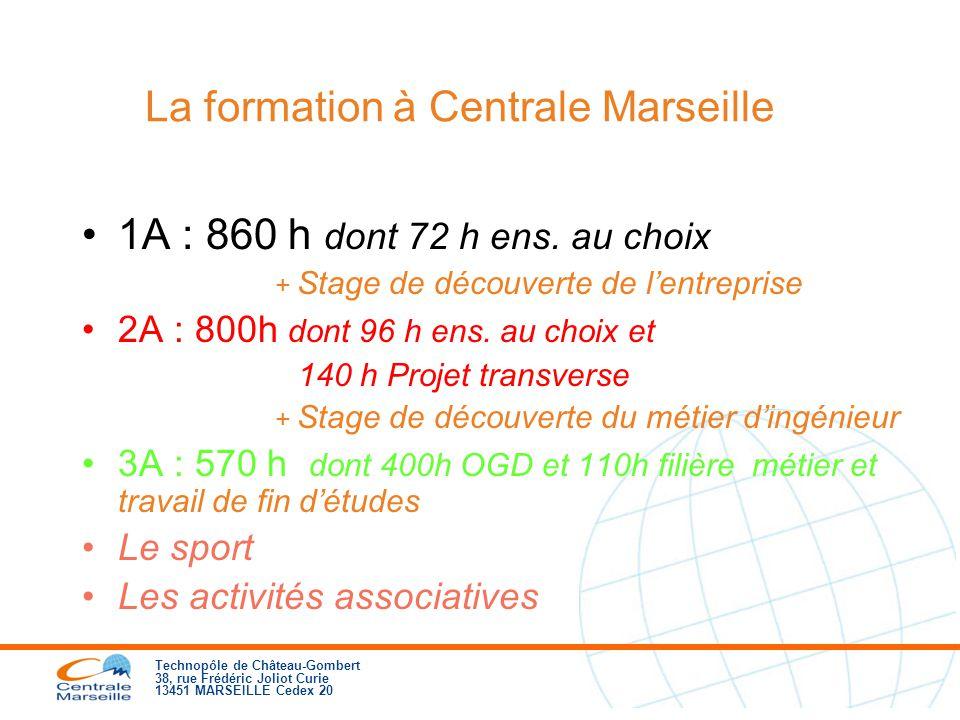 Technopôle de Château-Gombert 38, rue Frédéric Joliot Curie 13451 MARSEILLE Cedex 20 La formation à Centrale Marseille 1A : 860 h dont 72 h ens.