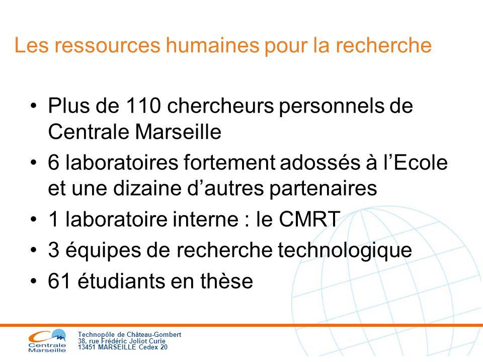 Technopôle de Château-Gombert 38, rue Frédéric Joliot Curie 13451 MARSEILLE Cedex 20 Les ressources humaines pour la recherche Plus de 110 chercheurs personnels de Centrale Marseille 6 laboratoires fortement adossés à l'Ecole et une dizaine d'autres partenaires 1 laboratoire interne : le CMRT 3 équipes de recherche technologique 61 étudiants en thèse