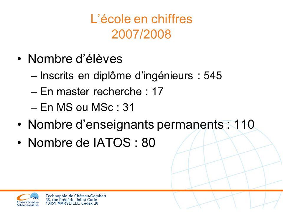 L'école en chiffres 2007/2008 Nombre d'élèves –Inscrits en diplôme d'ingénieurs : 545 –En master recherche : 17 –En MS ou MSc : 31 Nombre d'enseignants permanents : 110 Nombre de IATOS : 80