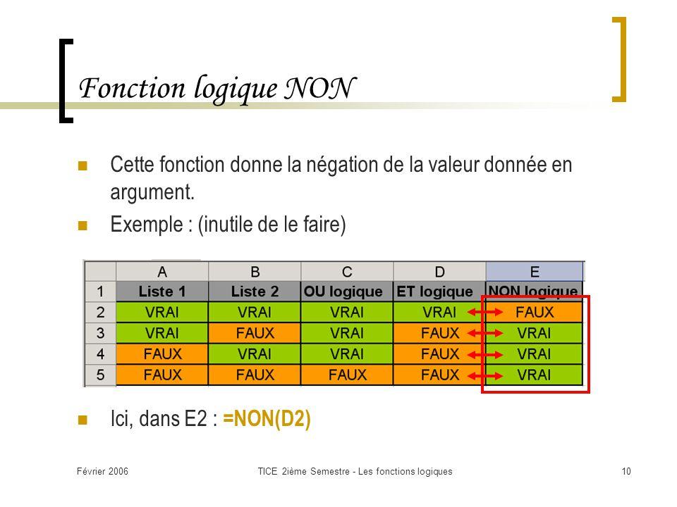 Février 2006TICE 2ième Semestre - Les fonctions logiques10 Fonction logique NON Cette fonction donne la négation de la valeur donnée en argument. Exem