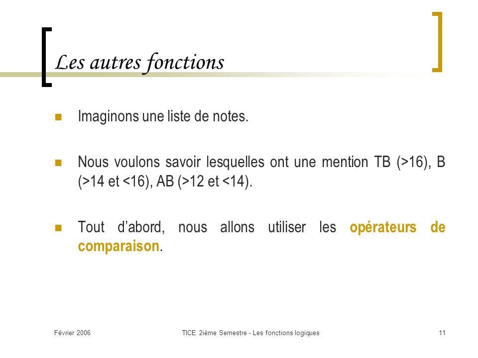 Février 2006TICE 2ième Semestre - Les fonctions logiques11 Les autres fonctions Imaginons une liste de notes. Nous voulons savoir lesquelles ont une m