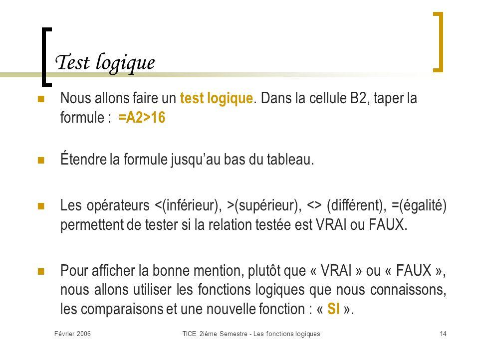 Février 2006TICE 2ième Semestre - Les fonctions logiques14 Test logique Nous allons faire un test logique. Dans la cellule B2, taper la formule : =A2>