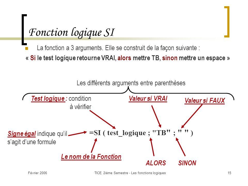 Février 2006TICE 2ième Semestre - Les fonctions logiques15 Fonction logique SI La fonction a 3 arguments. Elle se construit de la façon suivante : « S