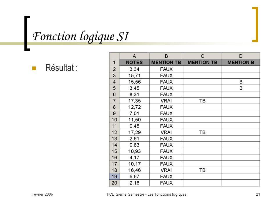 Février 2006TICE 2ième Semestre - Les fonctions logiques21 Fonction logique SI Résultat :