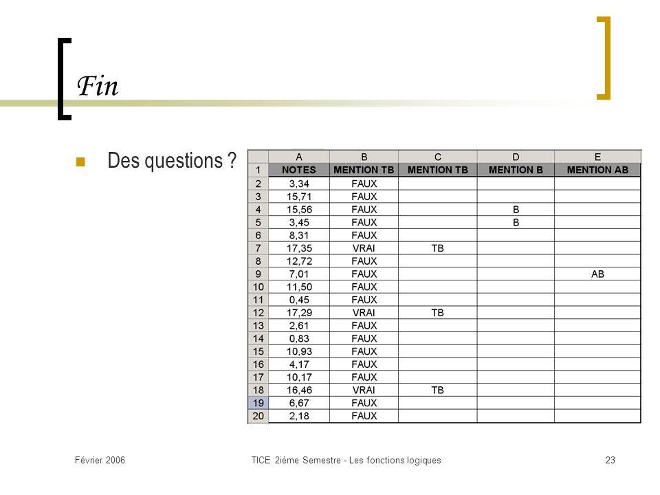 Février 2006TICE 2ième Semestre - Les fonctions logiques23 Fin Des questions ?