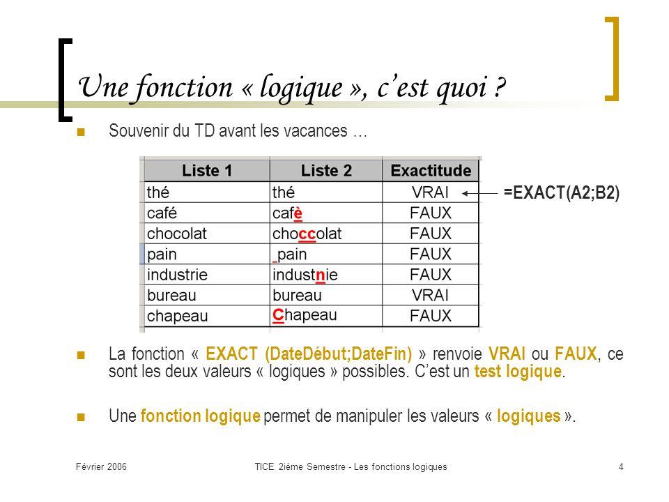Février 2006TICE 2ième Semestre - Les fonctions logiques4 Une fonction « logique », c'est quoi ? Souvenir du TD avant les vacances … La fonction « EXA