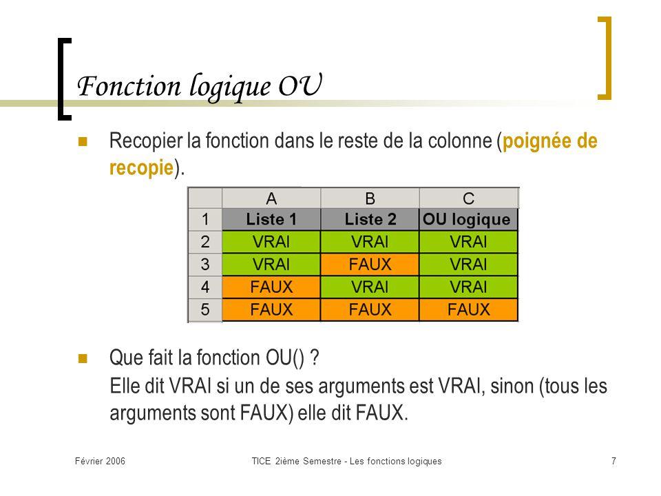 Février 2006TICE 2ième Semestre - Les fonctions logiques7 Fonction logique OU Recopier la fonction dans le reste de la colonne ( poignée de recopie ).