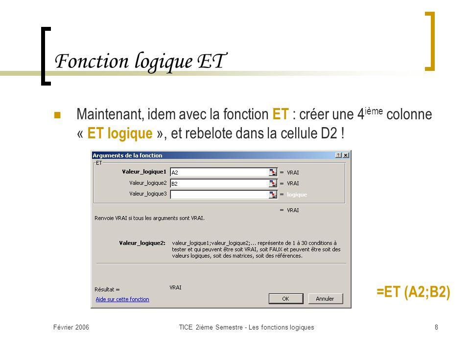 Février 2006TICE 2ième Semestre - Les fonctions logiques8 Fonction logique ET Maintenant, idem avec la fonction ET : créer une 4 ième colonne « ET logique », et rebelote dans la cellule D2 .