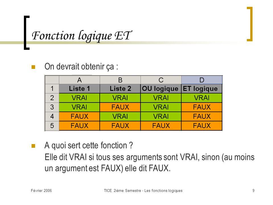 Février 2006TICE 2ième Semestre - Les fonctions logiques9 Fonction logique ET On devrait obtenir ça : A quoi sert cette fonction ? Elle dit VRAI si to