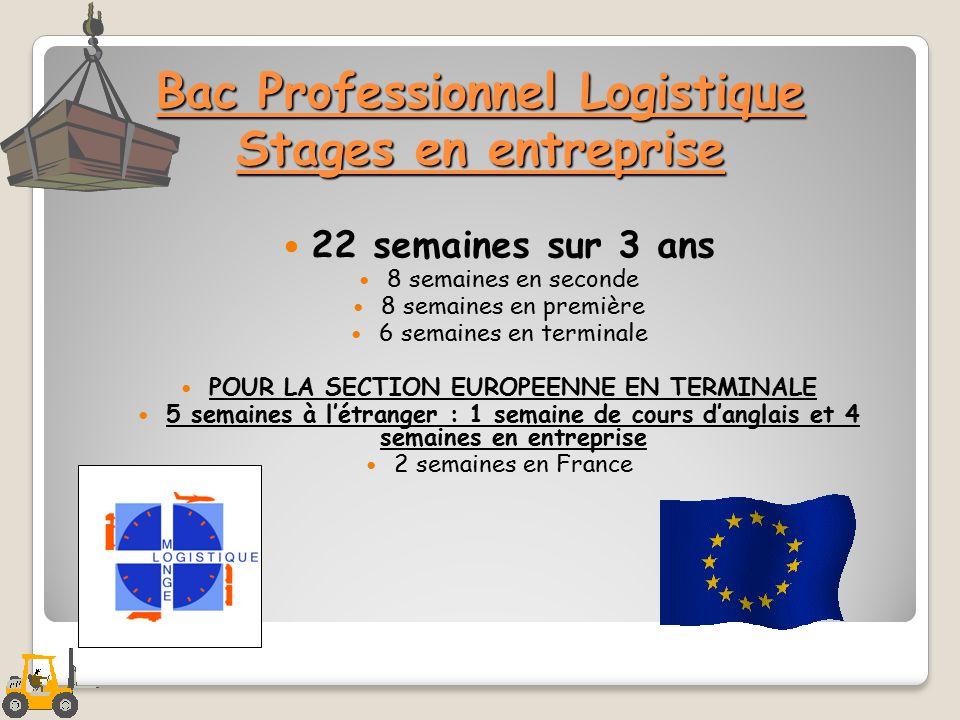 Bac Professionnel Logistique Stages en entreprise 22 semaines sur 3 ans 8 semaines en seconde 8 semaines en première 6 semaines en terminale POUR LA SECTION EUROPEENNE EN TERMINALE 5 semaines à l'étranger : 1 semaine de cours d'anglais et 4 semaines en entreprise 2 semaines en France