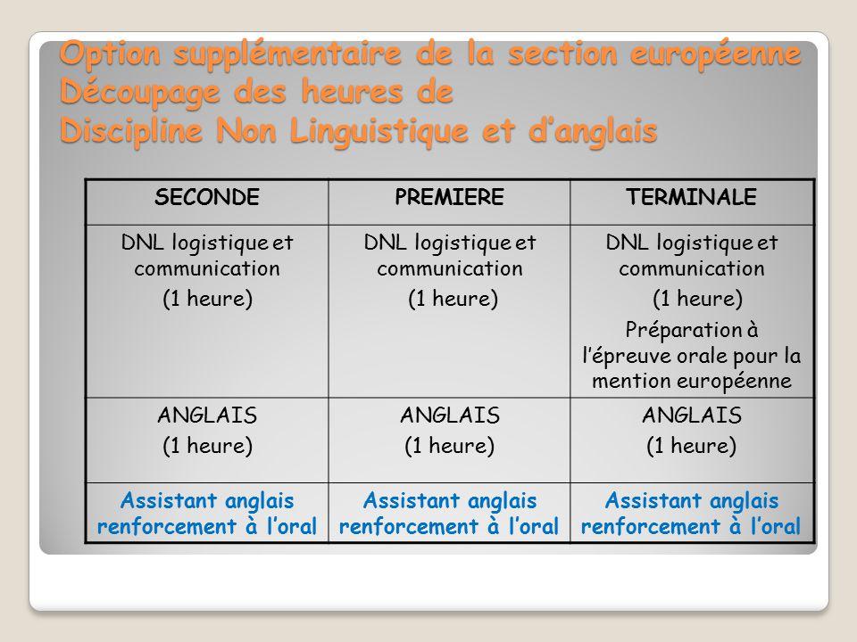 Option supplémentaire de la section européenne Découpage des heures de Discipline Non Linguistique et d'anglais SECONDEPREMIERETERMINALE DNL logistique et communication (1 heure) DNL logistique et communication (1 heure) DNL logistique et communication (1 heure) Préparation à l'épreuve orale pour la mention européenne ANGLAIS (1 heure) ANGLAIS (1 heure) ANGLAIS (1 heure) Assistant anglais renforcement à l'oral