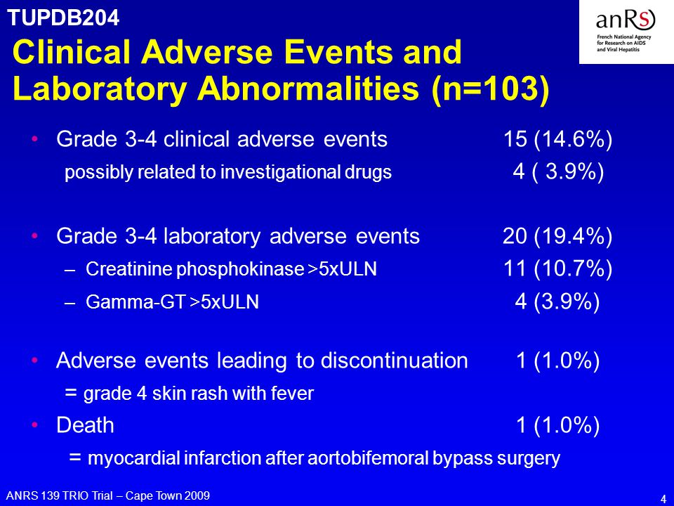 ANRS 139 TRIO Trial – Cape Town 2009 Conclusion In patients with multi-drug resistant virus and few remaining treatment options, at 48 weeks the combination of raltegravir, etravirine and darunavir/r is well tolerated and is associated with a similar rate of virologic suppression than that expected in treatment-naïve patients.
