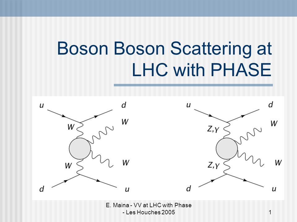 E. Maina - VV at LHC with Phase - Les Houches 20051 Boson Boson Scattering at LHC with PHASE