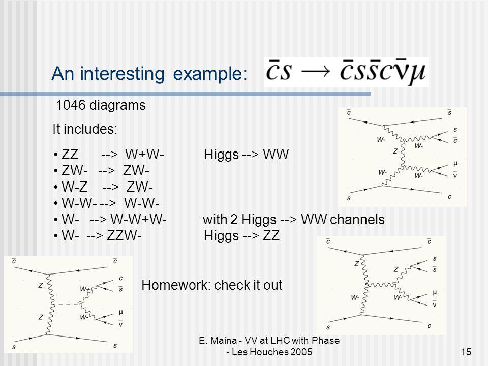 E. Maina - VV at LHC with Phase - Les Houches 200515 An interesting example: It includes: ZZ --> W+W- Higgs --> WW ZW- --> ZW- W-Z --> ZW- W-W- --> W-